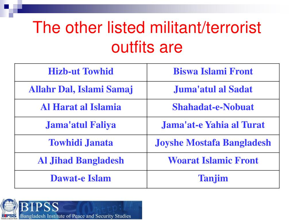 The other listed militant/terrorist outfits are