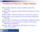 timeline of post 9 11 major attacks