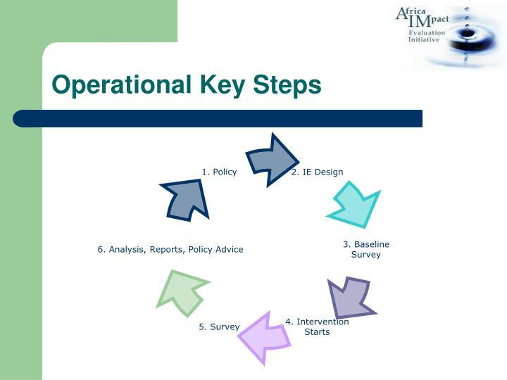 Operational key steps