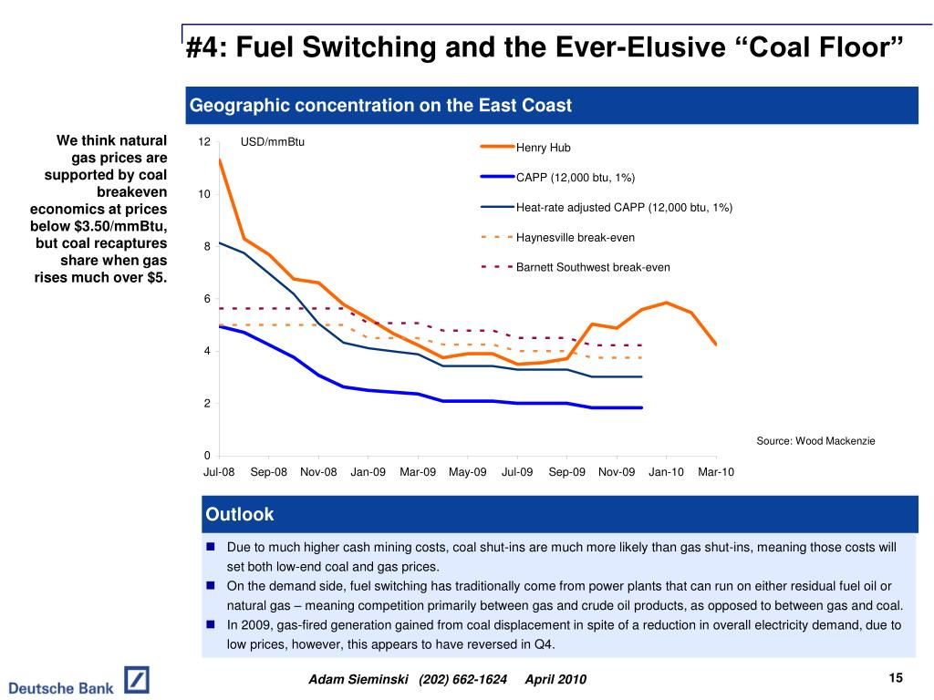 """#4: Fuel Switching and the Ever-Elusive """"Coal Floor"""""""