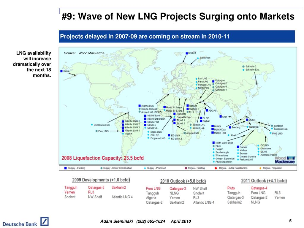 #9: Wave of New LNG Projects Surging onto Markets