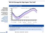 will us storage be high again this fall