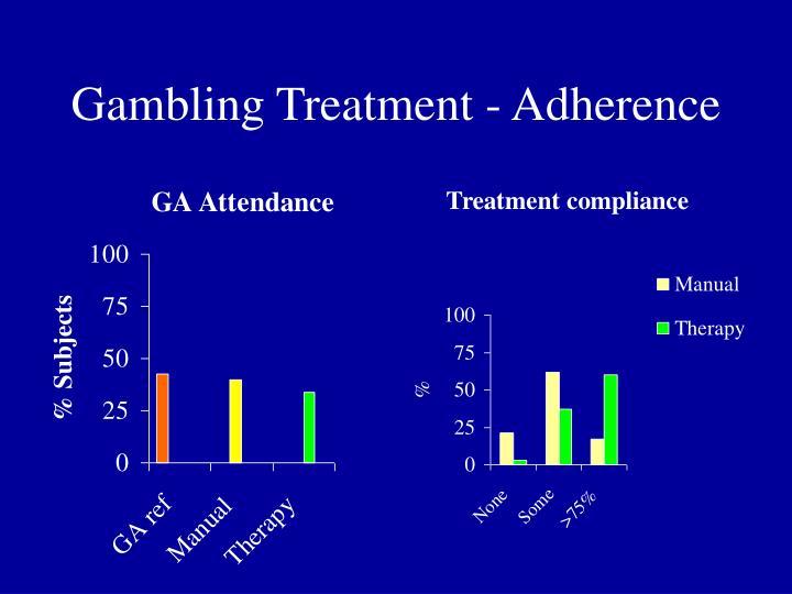 Gambling Treatment - Adherence