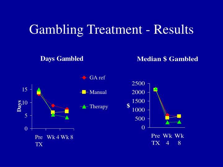 Gambling Treatment - Results