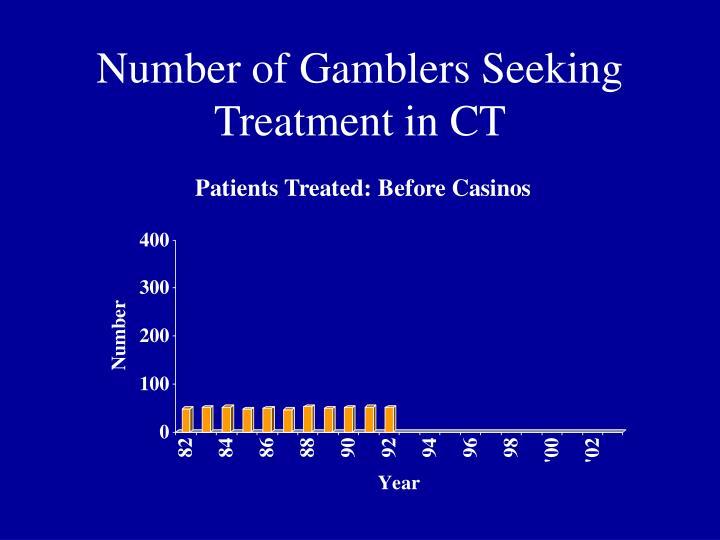 Number of Gamblers Seeking Treatment in CT