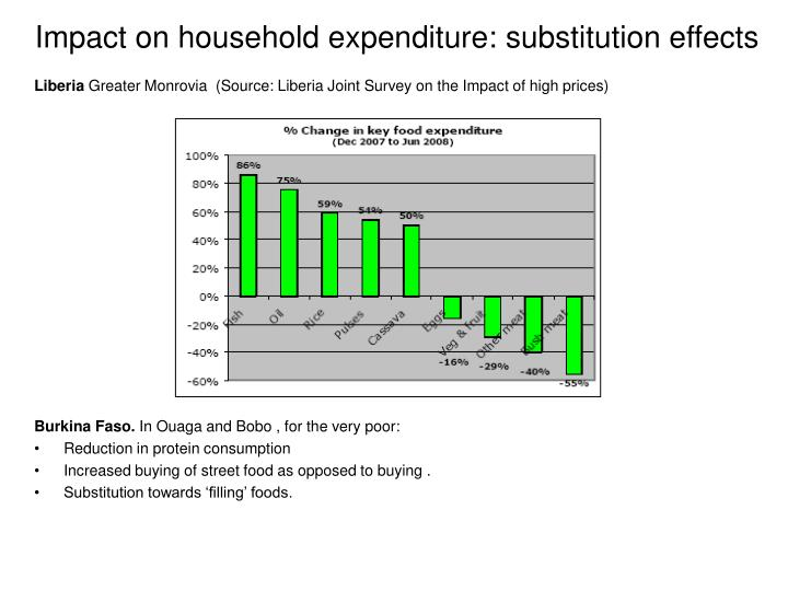 Impact on household expenditure: substitution effects