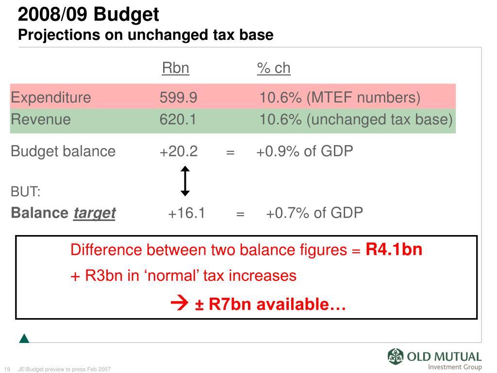 2008/09 Budget