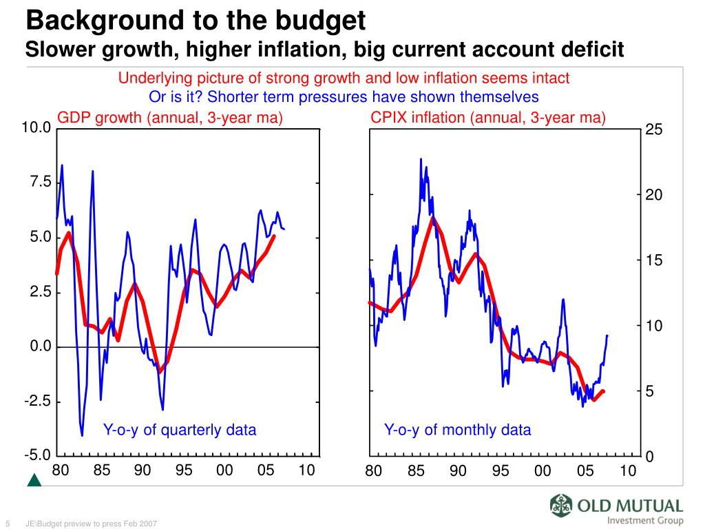 Underlying picture of strong growth and low inflation seems intact