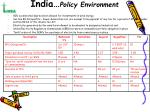 india policy environment