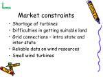 market constraints