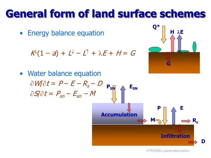 General form of land surface schemes