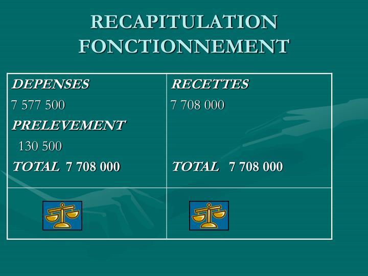 RECAPITULATION FONCTIONNEMENT