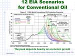 12 eia scenarios for conventional oil