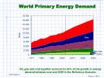 world primary energy demand