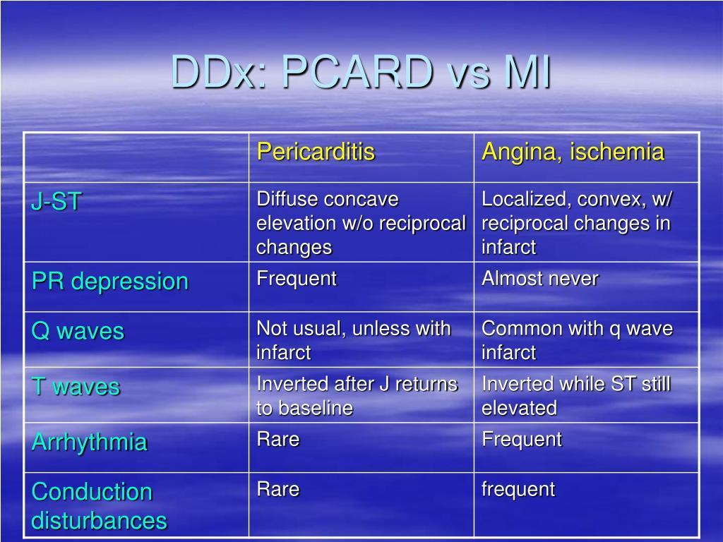 DDx: PCARD vs MI