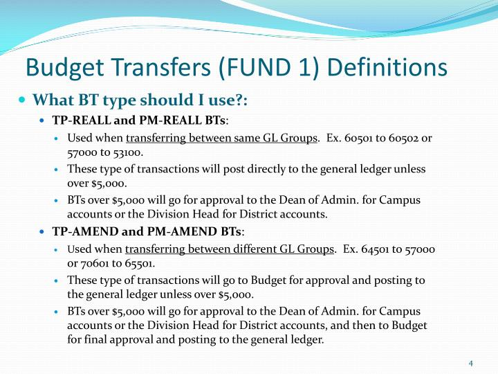 Budget Transfers (FUND 1) Definitions