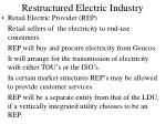 restructured electric industry11