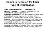 elements required for each type of examination