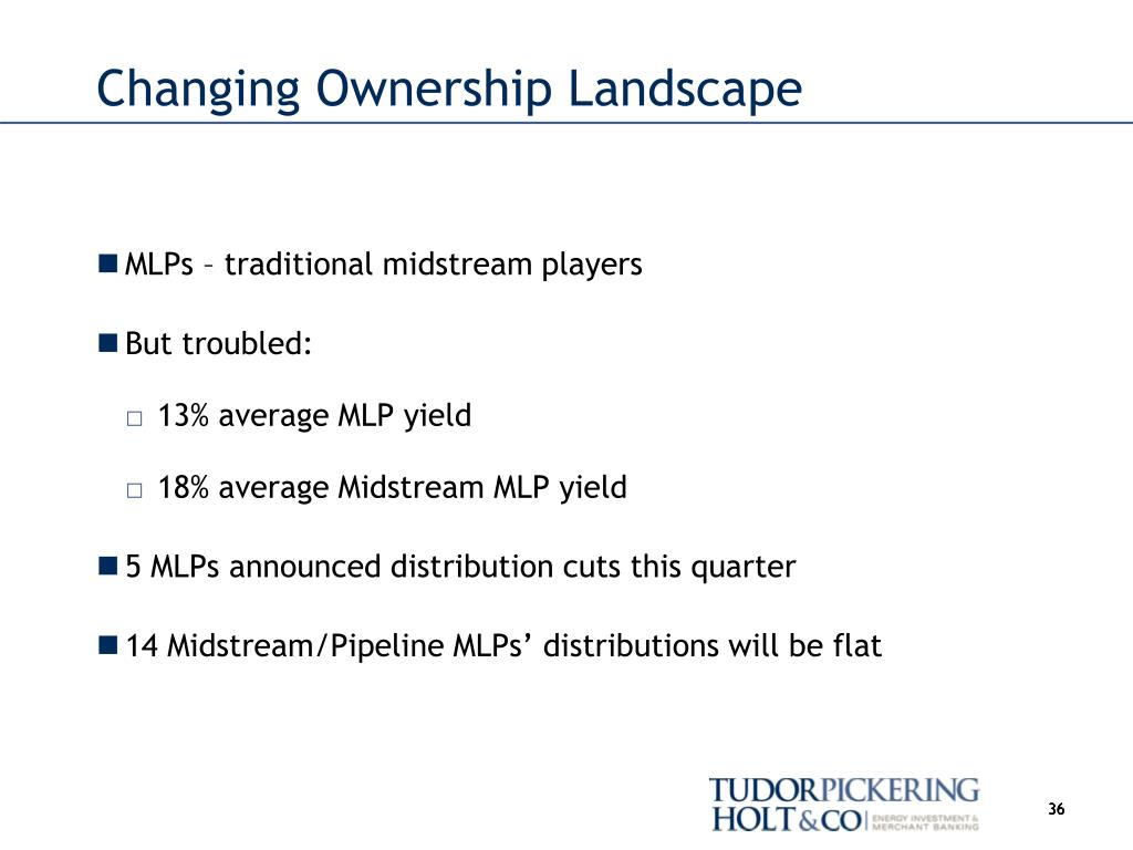 Changing Ownership Landscape