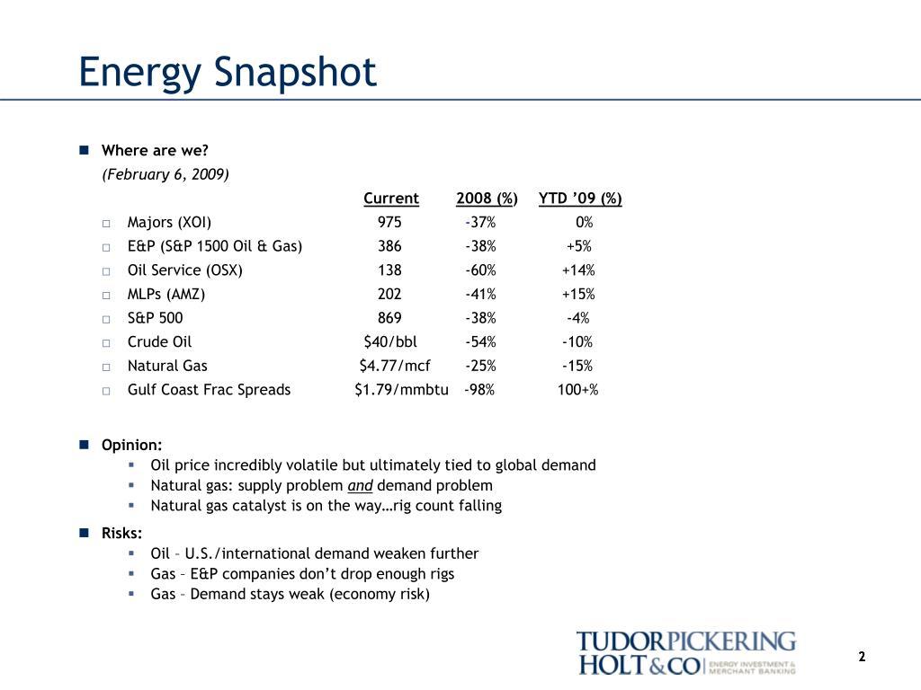 Energy Snapshot