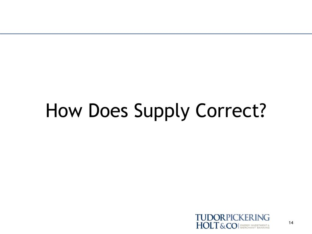 How Does Supply Correct?