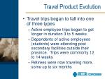 travel product evolution20