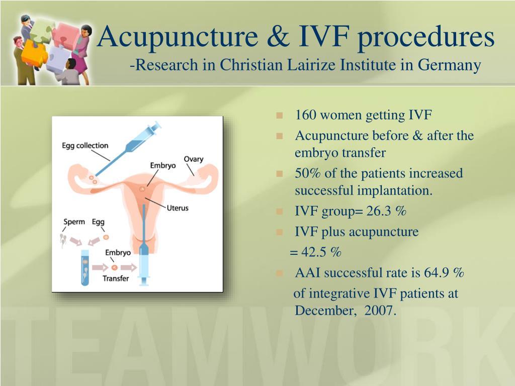 Acupuncture & IVF procedures