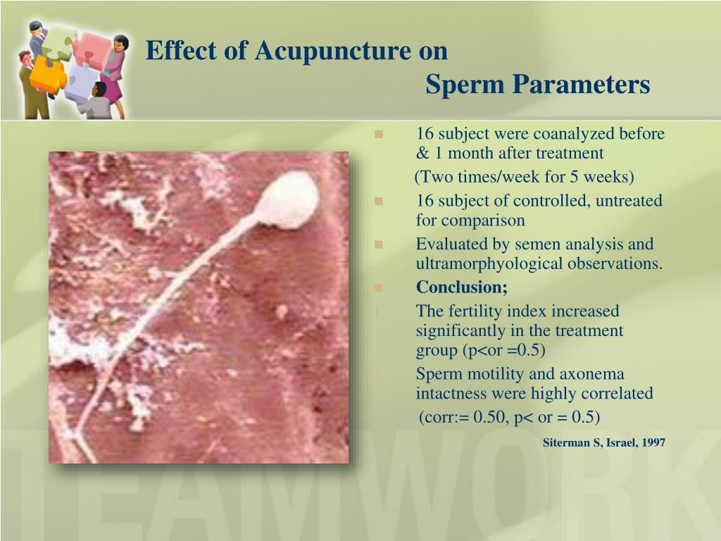 Effect of Acupuncture on