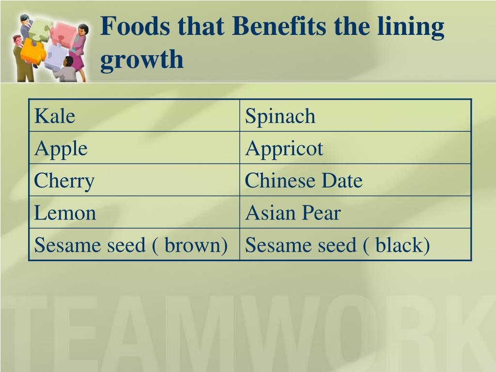 Foods that Benefits the lining growth