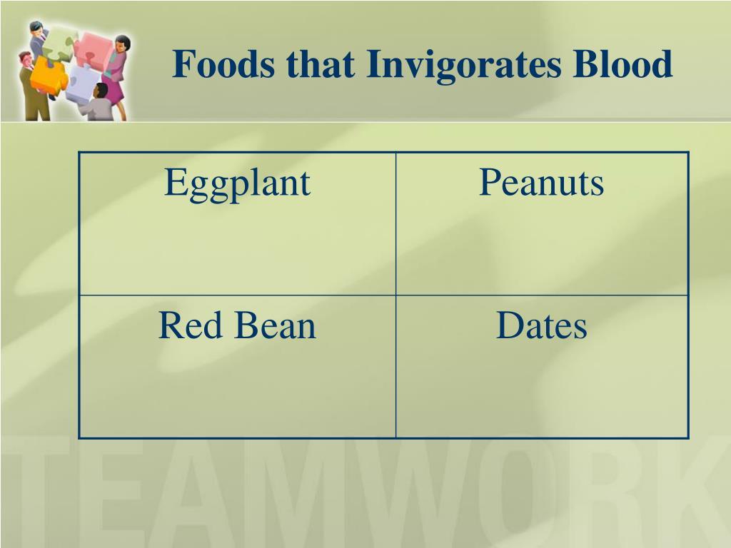 Foods that Invigorates Blood