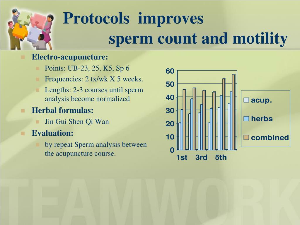 Protocols  improves