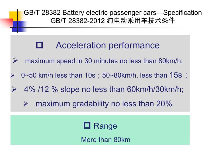 GB/T 28382 Battery electric passenger cars—Specification