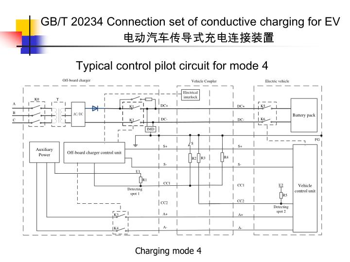 GB/T 20234 Connection set of conductive charging for EV
