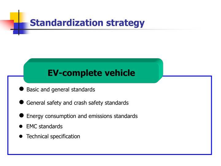 Standardization strategy