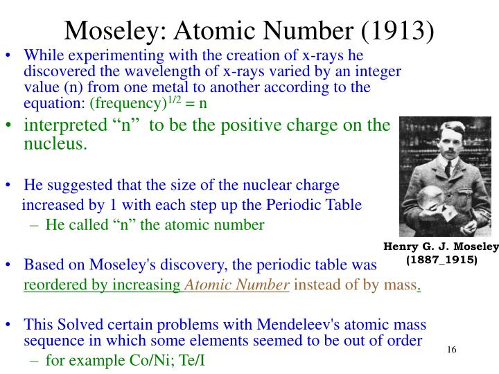 moseley atomic number 1913
