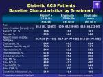 diabetic acs patients baseline characteristics by treatment