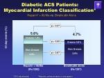 diabetic acs patients myocardial infarction classification