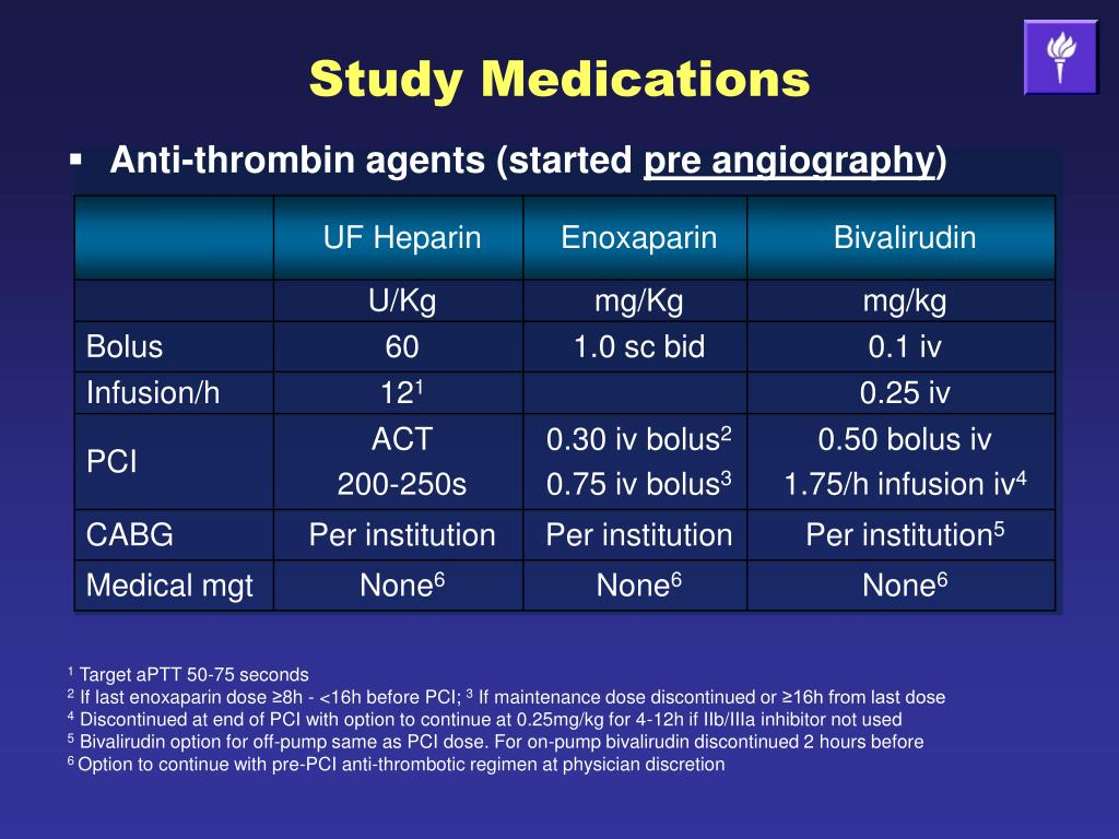 Study Medications