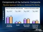components of the ischemic composite