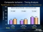 composite ischemic timing analysis