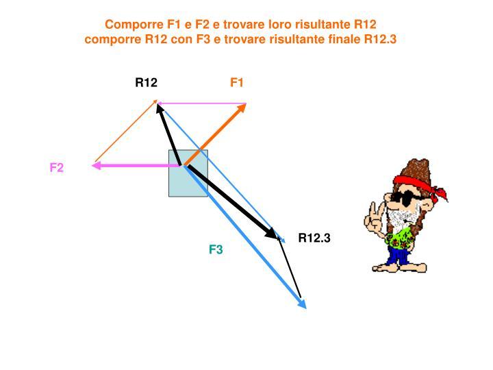 Comporre F1 e F2 e trovare loro risultante R12