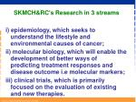 skmch rc s research in 3 streams