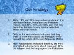 our findings