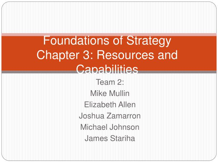 foundations of strategy chapter 3 resources and capabilities n.