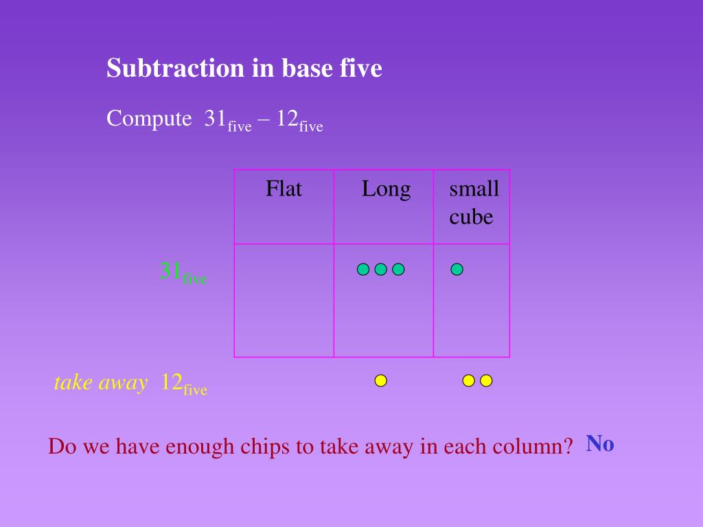 Subtraction in base five