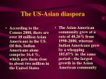 the us asian diaspora