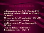 uk asian population