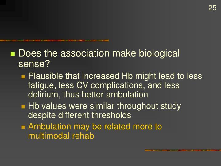 Does the association make biological sense?