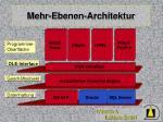mehr ebenen architektur