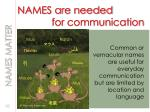 names are needed for communication